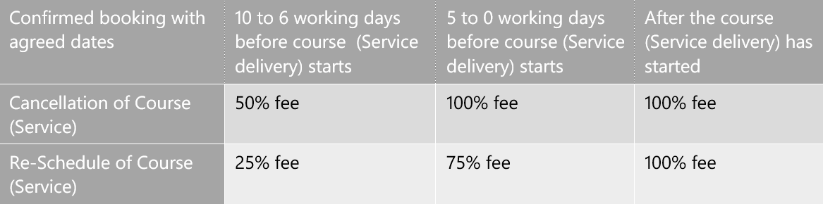 WorkshopCancellationAndReschedulingFees